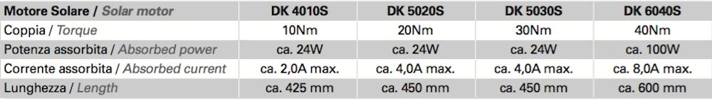 DK_SUN_40-50_caratteristiche