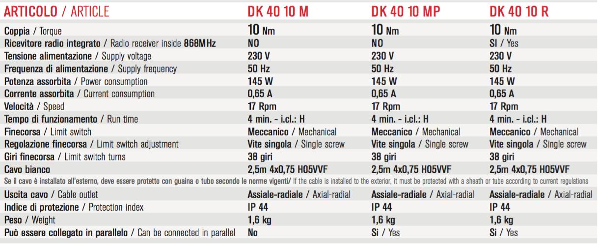 caratteristiche_dk40_MR