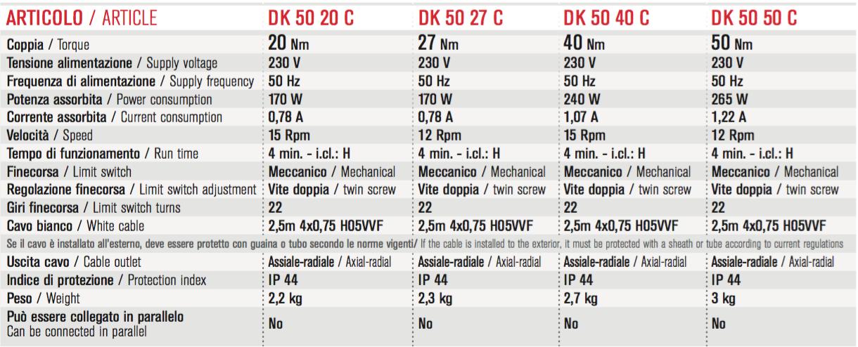 caratteristiche_dk50C