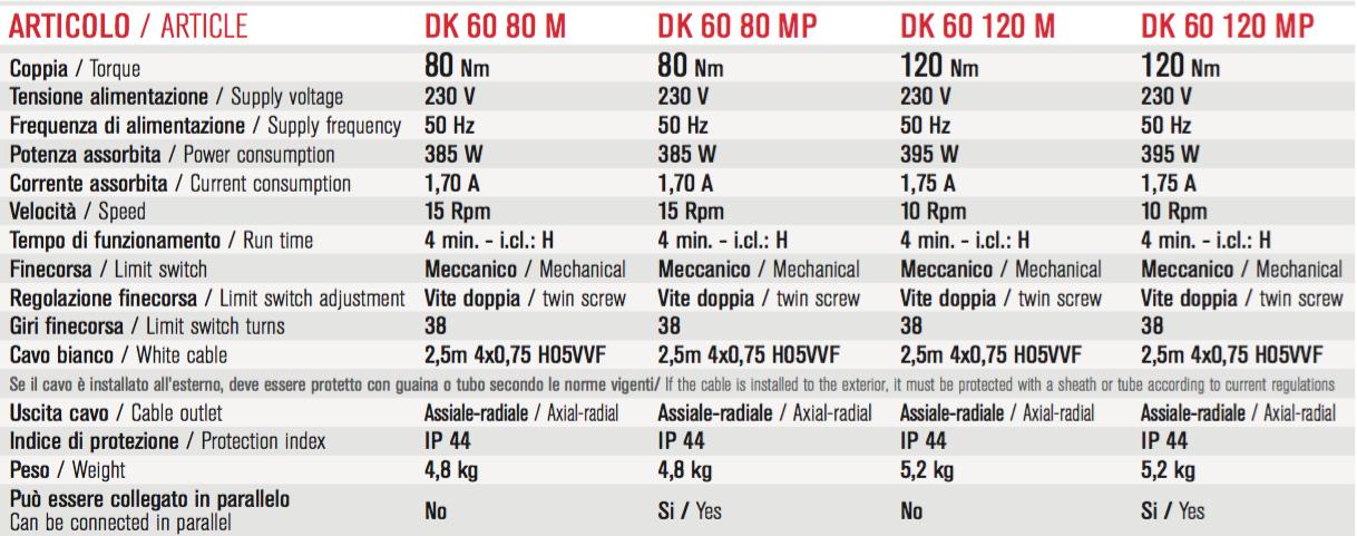 caratteristiche_dk60M